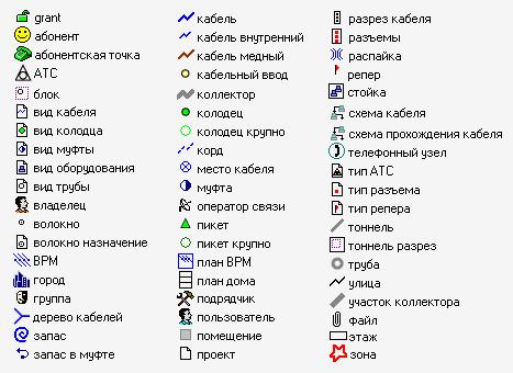 Информация о типе объектов
